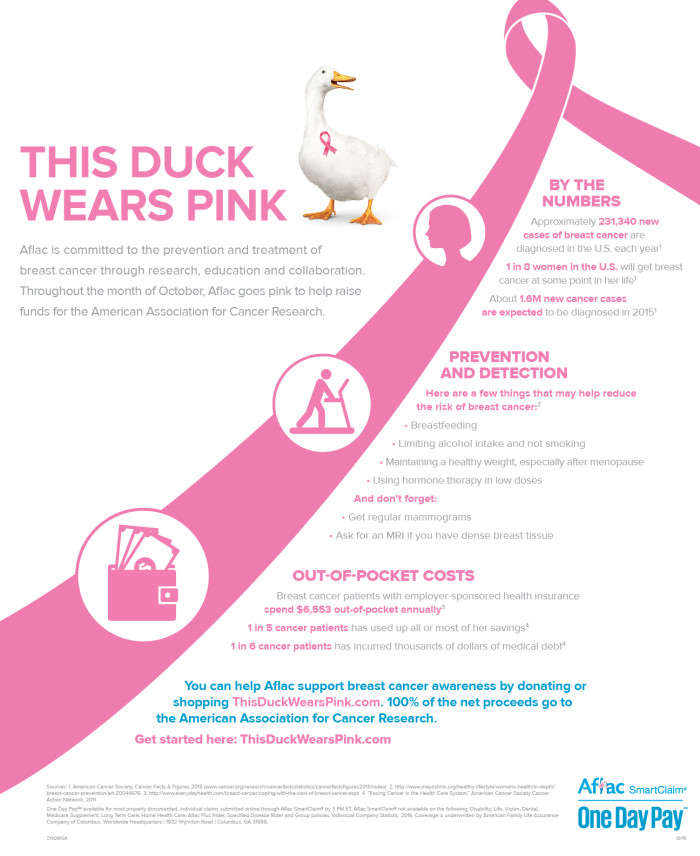AflacBreastCancerInfographic-700x856