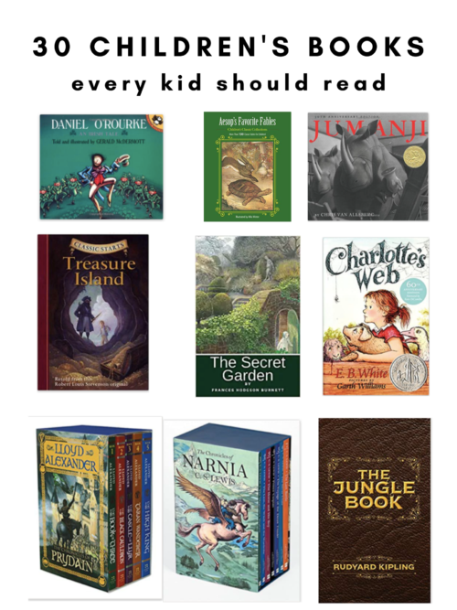 Children's Books Every Child Should Read